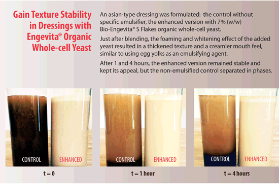 Gain Texture Stability in Dressings with Engevita organic whole cell yeast